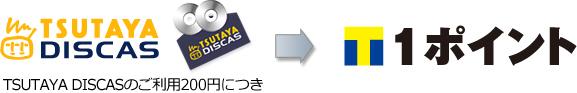 TSUTAYA DISCASのご利用200円につき、T1ポイント