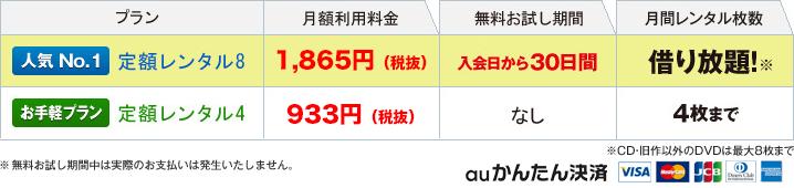 [人気No.1]定額レンタル8 ¥1,958 入会日から30日間 借り放題!/[お手軽プラン]定額レンタル4 ¥980 最大4枚