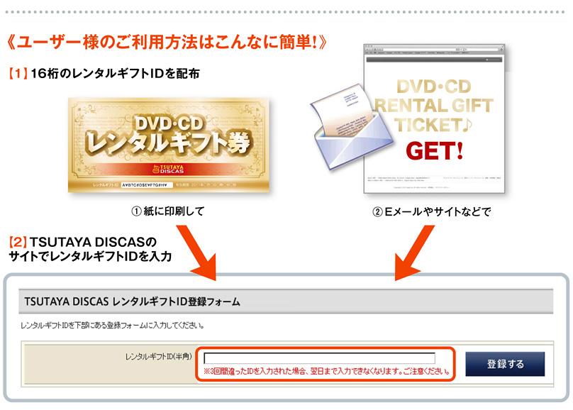 ユーザー様のご利用方法はこんなに簡単!