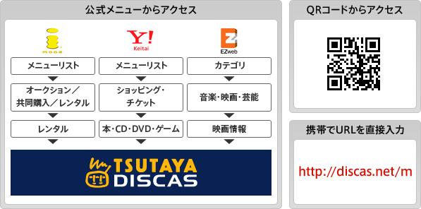 解説:DISCASモバイルへのアクセス方法