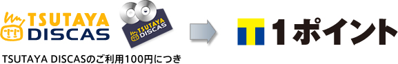 TSUTAYA DISCASのご利用100円につき、T1ポイント